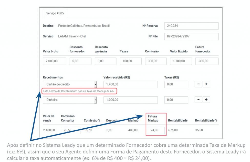 sistema-leady-cálculo-taxa-markup