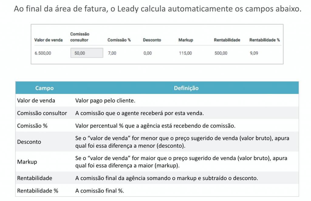 sistema-leady-calculo-automatico-fatura