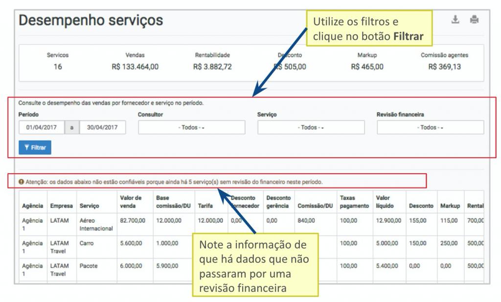 sistema-leady-relatório-desempenho-serviços